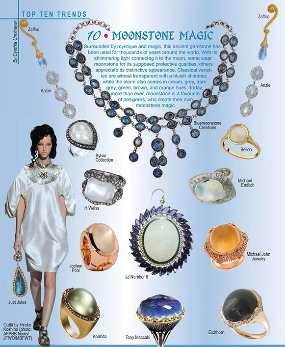 Rainbow Moonstone Jewelry Trend features Bluemoonstone Creations Jewelry